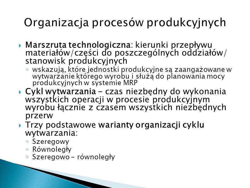  Marszruta technologiczna: kierunki przepływu materiałów/części do poszczególnych oddziałów/ stanowisk produkcyjnych ◦ wskazują, które jednostki prod