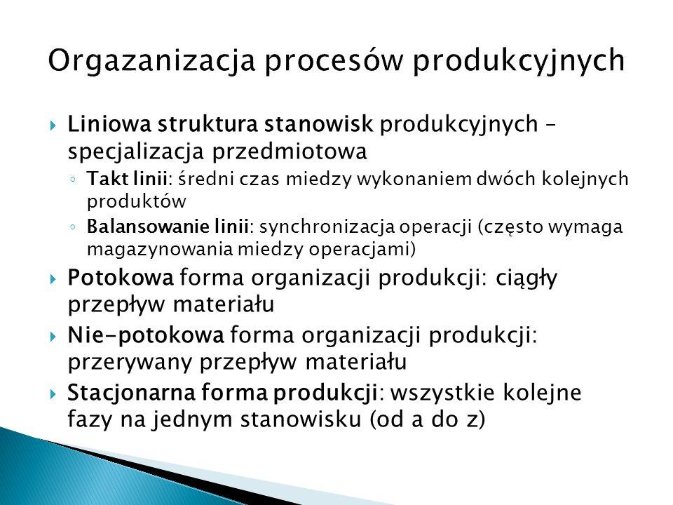  Liniowa struktura stanowisk produkcyjnych – specjalizacja przedmiotowa ◦ Takt linii: średni czas miedzy wykonaniem dwóch kolejnych produktów ◦ Balan