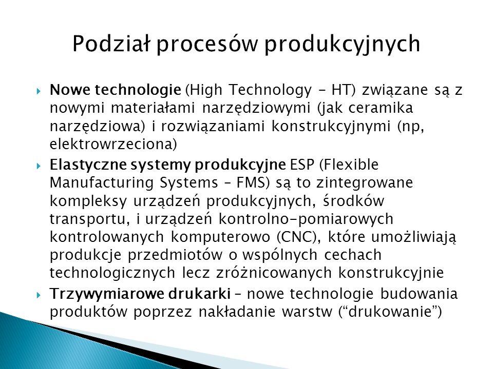  Nowe technologie (High Technology - HT) związane są z nowymi materiałami narzędziowymi (jak ceramika narzędziowa) i rozwiązaniami konstrukcyjnymi (n