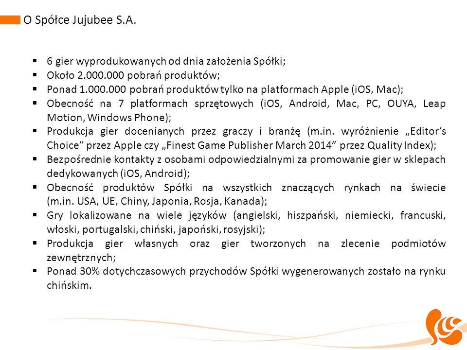 O Spółce Jujubee S.A.