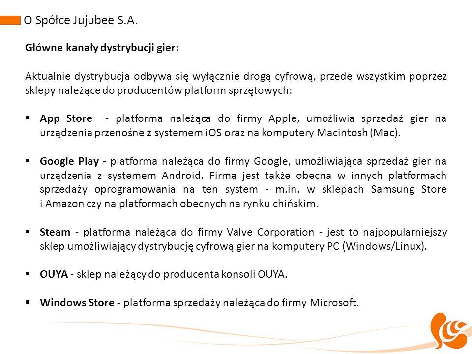 O Spółce Jujubee S.A. Główne kanały dystrybucji gier: Aktualnie dystrybucja odbywa się wyłącznie drogą cyfrową, przede wszystkim poprzez sklepy należą