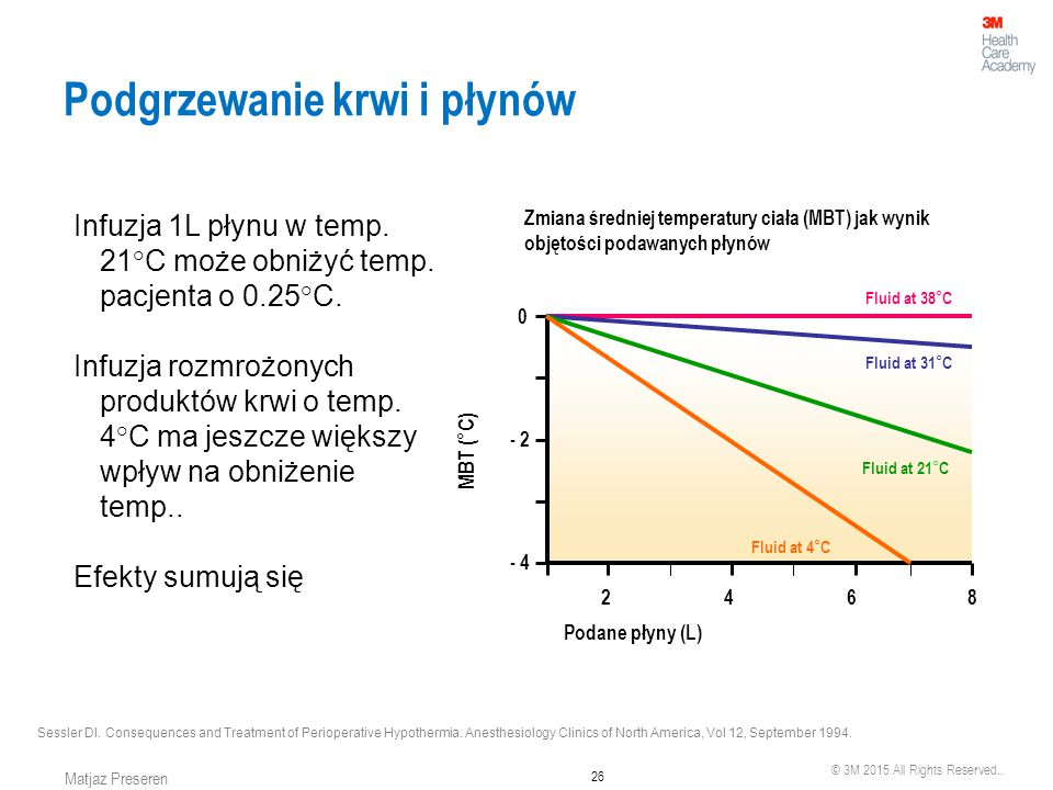 © 3M 2015 All Rights Reserved.. 26 Matjaz Preseren Infuzja 1L płynu w temp. 21°C może obniżyć temp. pacjenta o 0.25°C. Infuzja rozmrożonych produktów