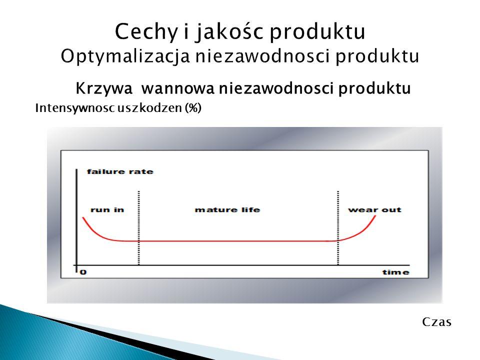  Niezawodnosc systemu (produkcyjnego) czy produktu to utrzymanie zamierzonej jakosci systemu/produktu przez okreslony czas  Zaden system lub produkt nie jest niezawodny na zawsze i jego zawodnosc rosnie z czasem (niezawodnosc maleje)  Norma ISO serii 9000 oznacza, ze jakosc produktu testowanego miesci sie w ramach okreslonej tolerancji wykonania (ale nie, ze wymagana tolerancja jest wystarczajaca)  Obliczanie niezawodnosci skomplikowanych, wielo- czesciowych produktow wymaga uzycia rachunku prawdopodobienstwa i nie daje jednoznacznych wynikow.
