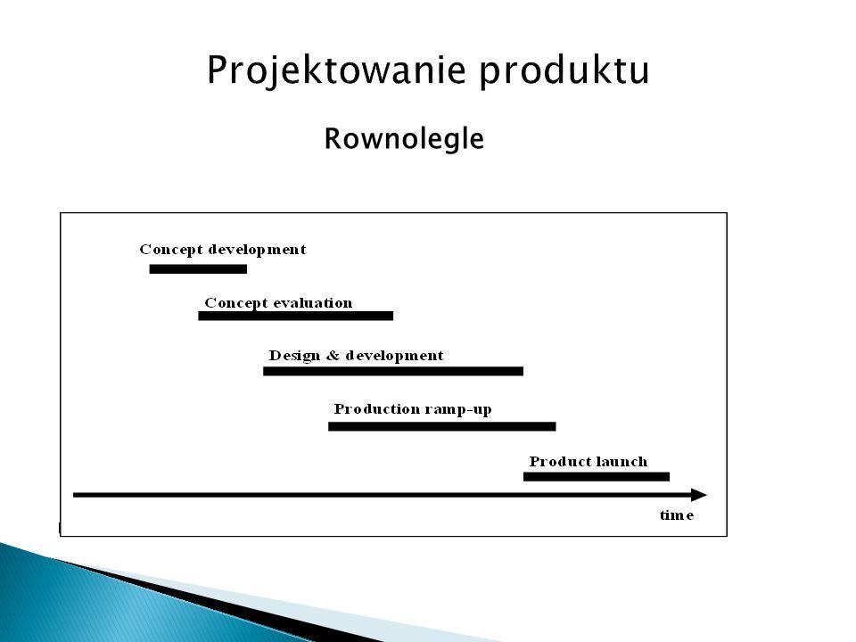 Szeregowo –rownolegle przez rozne firmy