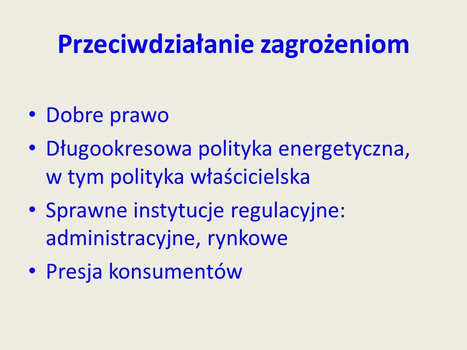 Przeciwdziałanie zagrożeniom Dobre prawo Długookresowa polityka energetyczna, w tym polityka właścicielska Sprawne instytucje regulacyjne: administracyjne, rynkowe Presja konsumentów