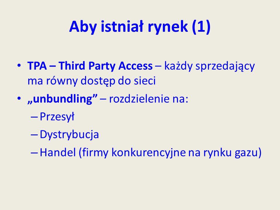 """Aby istniał rynek (1) TPA – Third Party Access – każdy sprzedający ma równy dostęp do sieci """"unbundling – rozdzielenie na: – Przesył – Dystrybucja – Handel (firmy konkurencyjne na rynku gazu)"""
