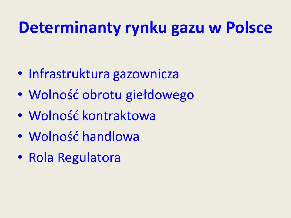 Determinanty rynku gazu w Polsce Infrastruktura gazownicza Wolność obrotu giełdowego Wolność kontraktowa Wolność handlowa Rola Regulatora