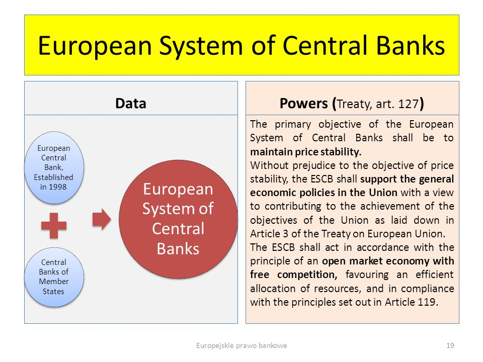 European System of Central Banks Data European Central Bank, Establishe d in 1998 Central Banks of Member States European System of Central Banks Powers ( Treaty, art.