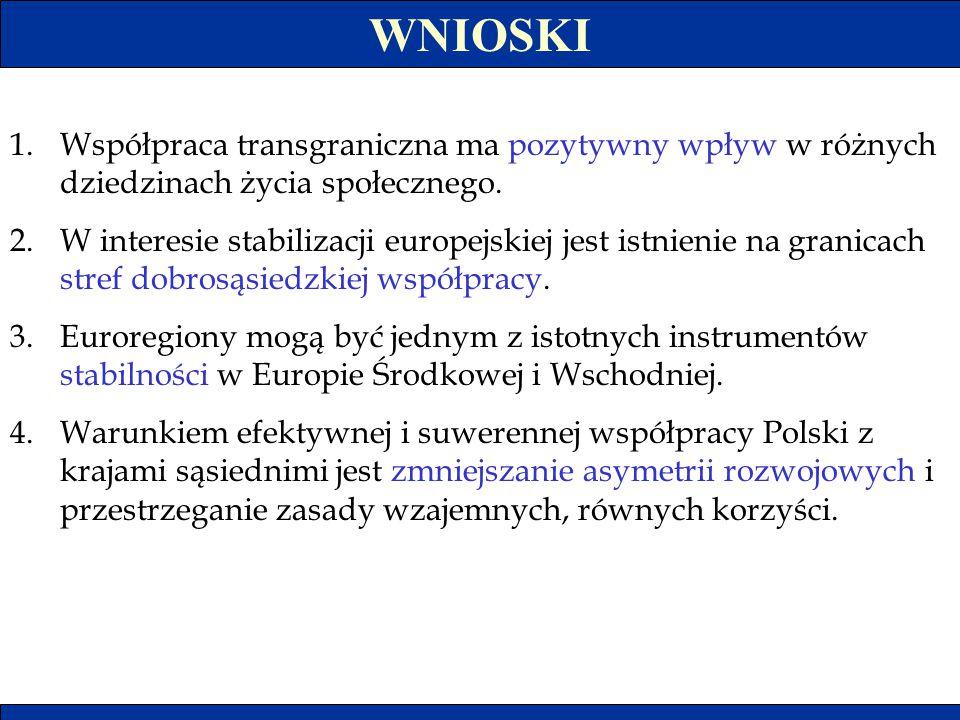 WNIOSKI 1.Współpraca transgraniczna ma pozytywny wpływ w różnych dziedzinach życia społecznego. 2.W interesie stabilizacji europejskiej jest istnienie