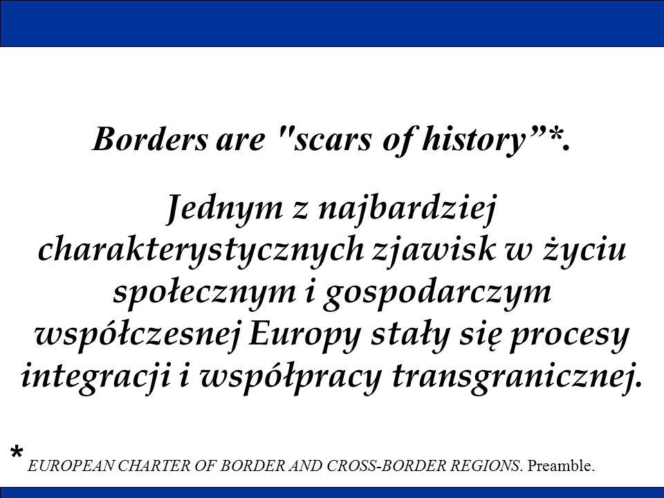 Borders are