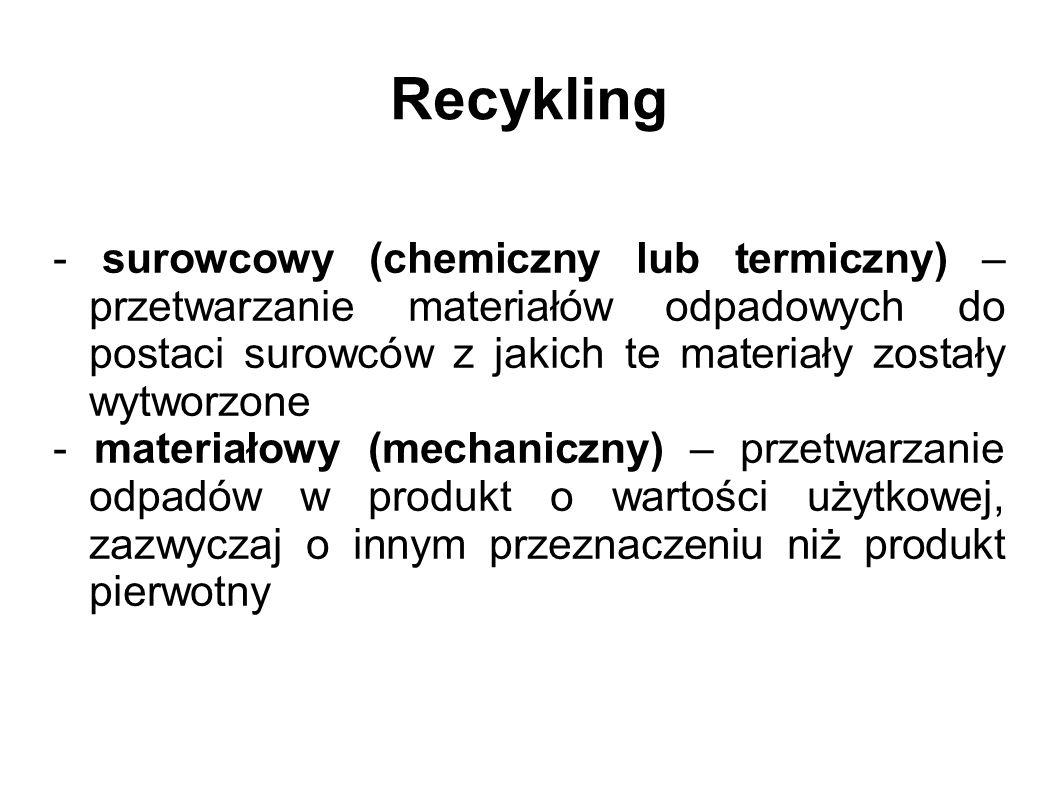 Recykling - surowcowy (chemiczny lub termiczny) – przetwarzanie materiałów odpadowych do postaci surowców z jakich te materiały zostały wytworzone - m