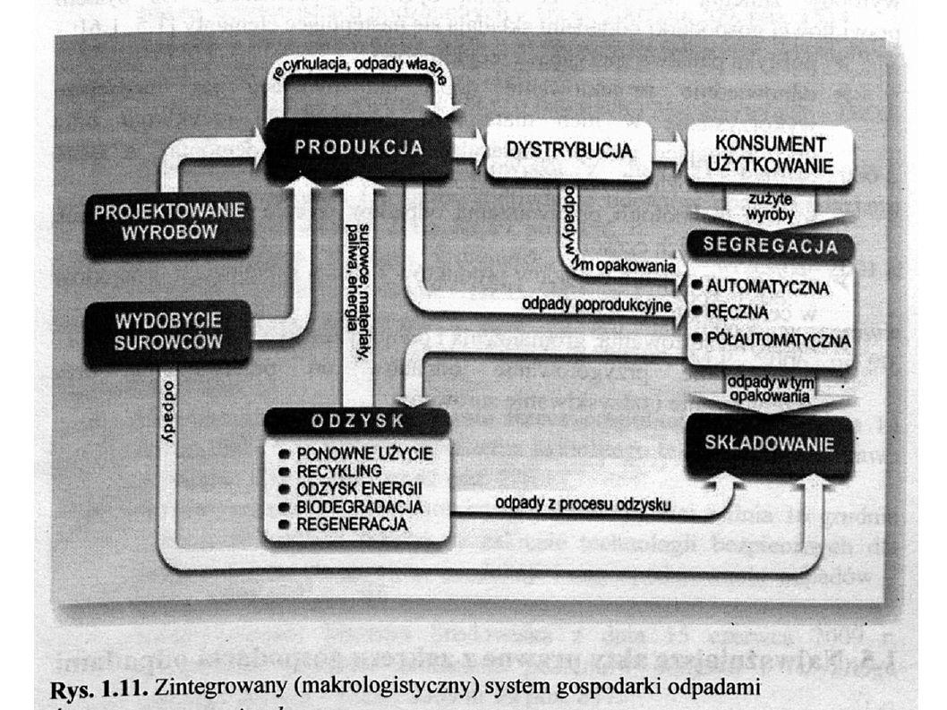 Baterie litowe i litowo-polimerowe - ogniwa litowe z nierozpuszczalnymi katodami (tlenki i siarczki metali, oksosole, fluorografit) - ogniwa litowe z rozpuszczalnymi katodami - ogniwa ze stałym elektrolitem polimerowym i stałą katodą (PbI 2, PbS)