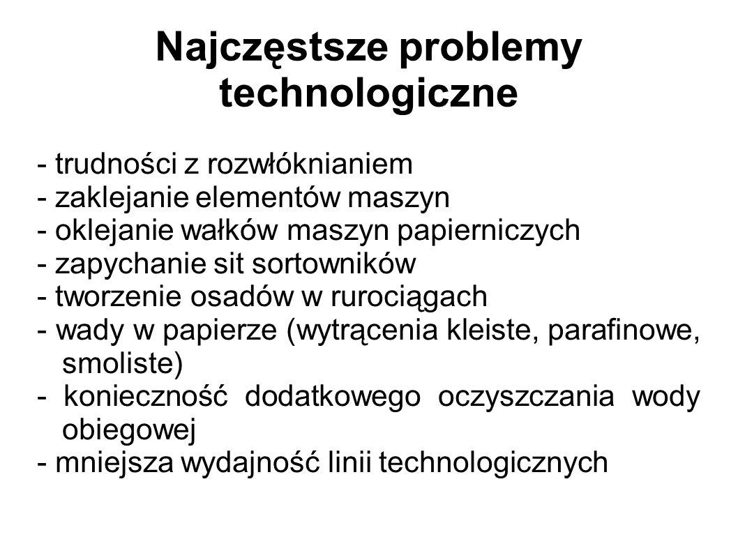 Najczęstsze problemy technologiczne - trudności z rozwłóknianiem - zaklejanie elementów maszyn - oklejanie wałków maszyn papierniczych - zapychanie si
