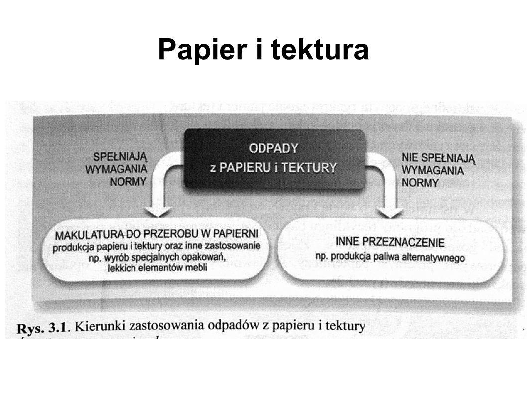 Rodzaje odpadów z papieru i tektury - odpady opakowaniowe - odpady z papieru zadrukowanego znajdującego się w szybkim obrocie (gazety, czasopisma, ulotki) - odpady z pozostałego papieru zadrukowanego (np.
