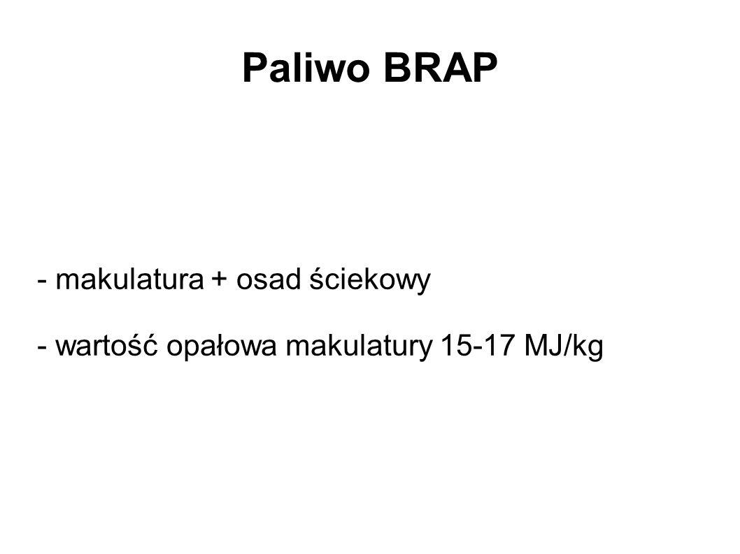 Paliwo BRAP - makulatura + osad ściekowy - wartość opałowa makulatury 15-17 MJ/kg