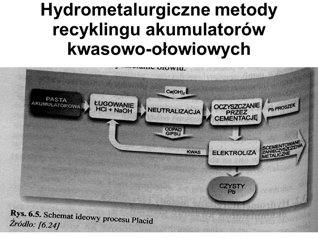 Hydrometalurgiczne metody recyklingu akumulatorów kwasowo-ołowiowych