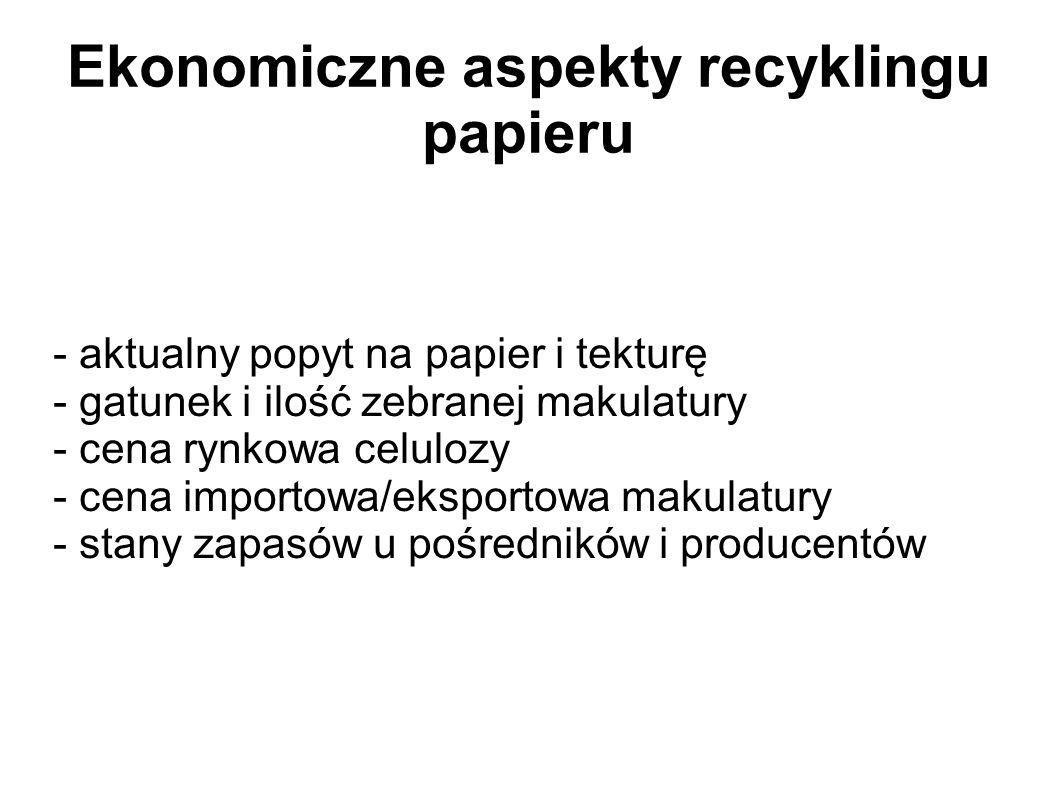 Ekonomiczne aspekty recyklingu papieru - aktualny popyt na papier i tekturę - gatunek i ilość zebranej makulatury - cena rynkowa celulozy - cena impor