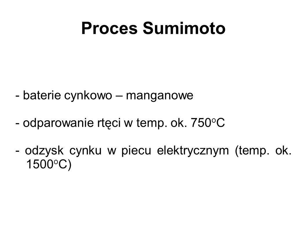 Proces Sumimoto - baterie cynkowo – manganowe - odparowanie rtęci w temp. ok. 750 o C - odzysk cynku w piecu elektrycznym (temp. ok. 1500 o C)