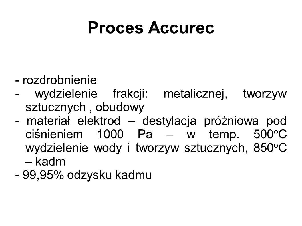 Proces Accurec - rozdrobnienie - wydzielenie frakcji: metalicznej, tworzyw sztucznych, obudowy - materiał elektrod – destylacja próżniowa pod ciśnieni