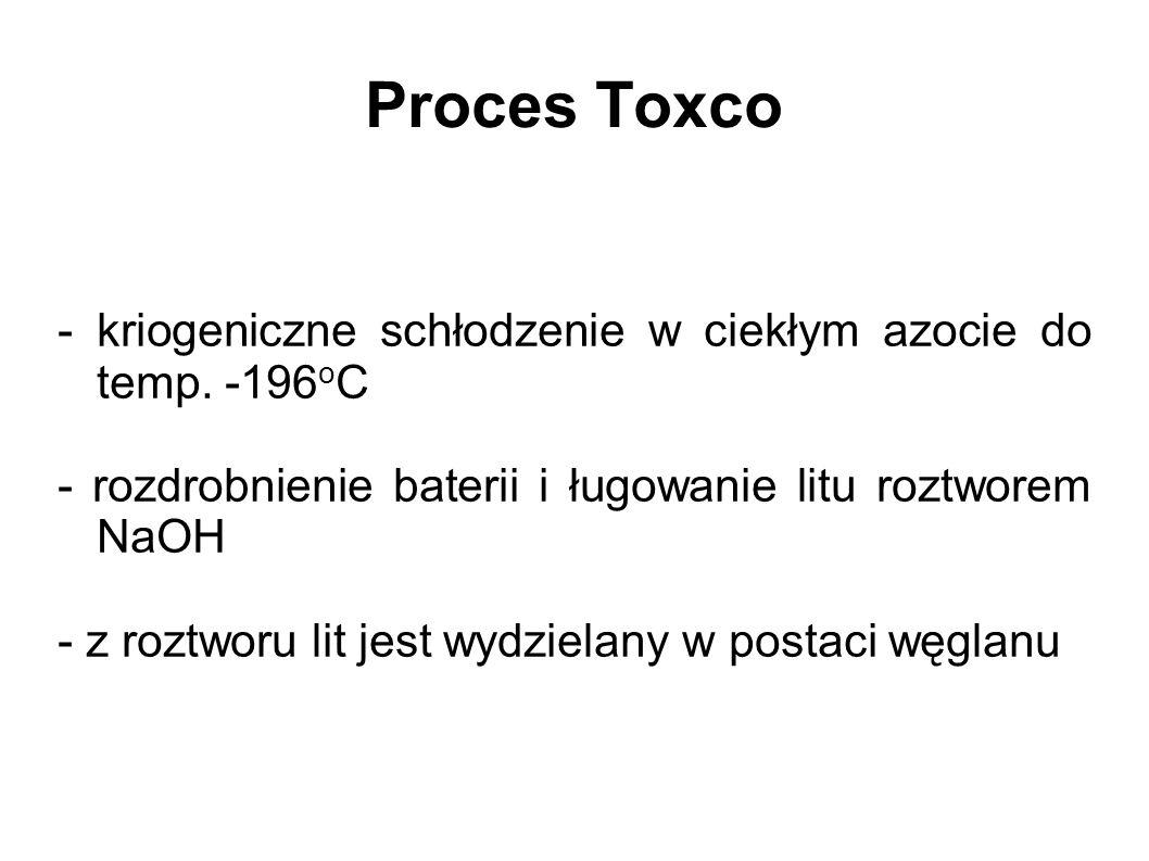Proces Toxco - kriogeniczne schłodzenie w ciekłym azocie do temp. -196 o C - rozdrobnienie baterii i ługowanie litu roztworem NaOH - z roztworu lit je