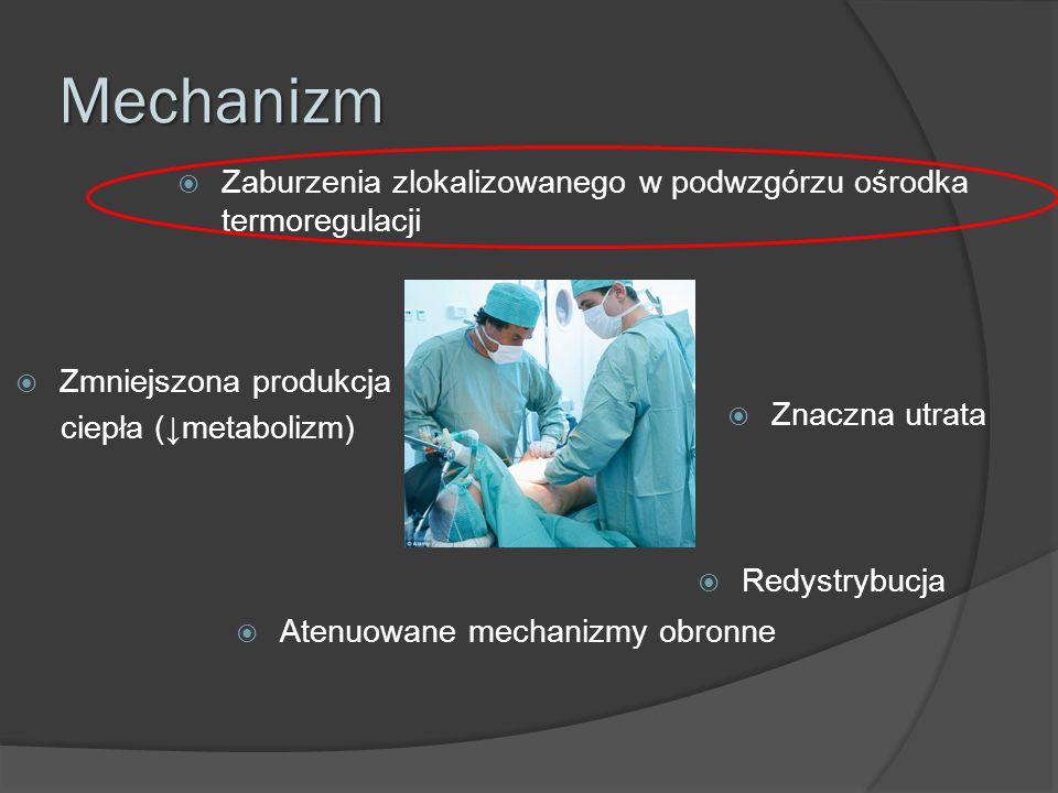 Mechanizm  Zaburzenia zlokalizowanego w podwzgórzu ośrodka termoregulacji  Zmniejszona produkcja ciepła (↓metabolizm)  Atenuowane mechanizmy obronn