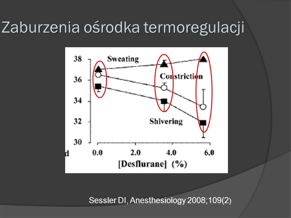 Zaburzenia ośrodka termoregulacji Sessler DI, Anesthesiology 2008;109(2 )