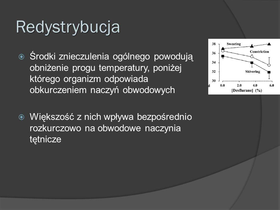 Redystrybucja  Środki znieczulenia ogólnego powodują obniżenie progu temperatury, poniżej którego organizm odpowiada obkurczeniem naczyń obwodowych 
