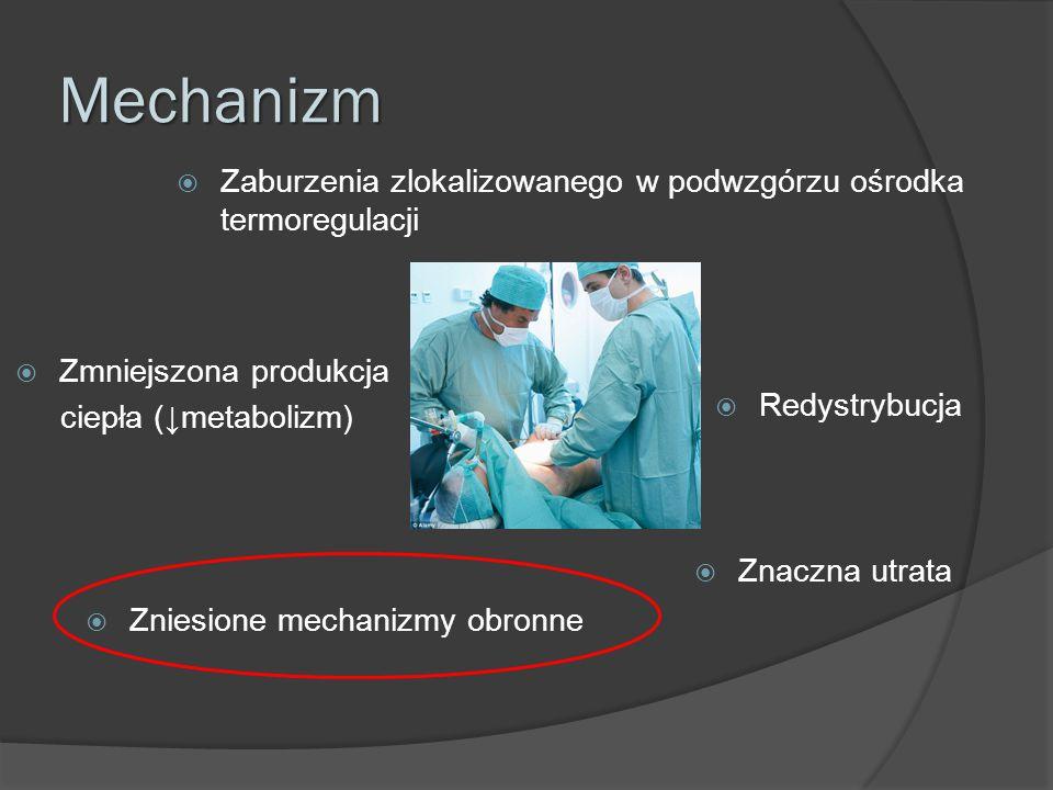 Mechanizm  Zaburzenia zlokalizowanego w podwzgórzu ośrodka termoregulacji  Zmniejszona produkcja ciepła (↓metabolizm)  Zniesione mechanizmy obronne