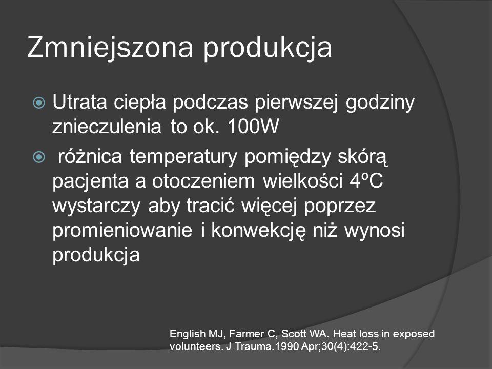 Zmniejszona produkcja  Utrata ciepła podczas pierwszej godziny znieczulenia to ok. 100W  różnica temperatury pomiędzy skórą pacjenta a otoczeniem wi
