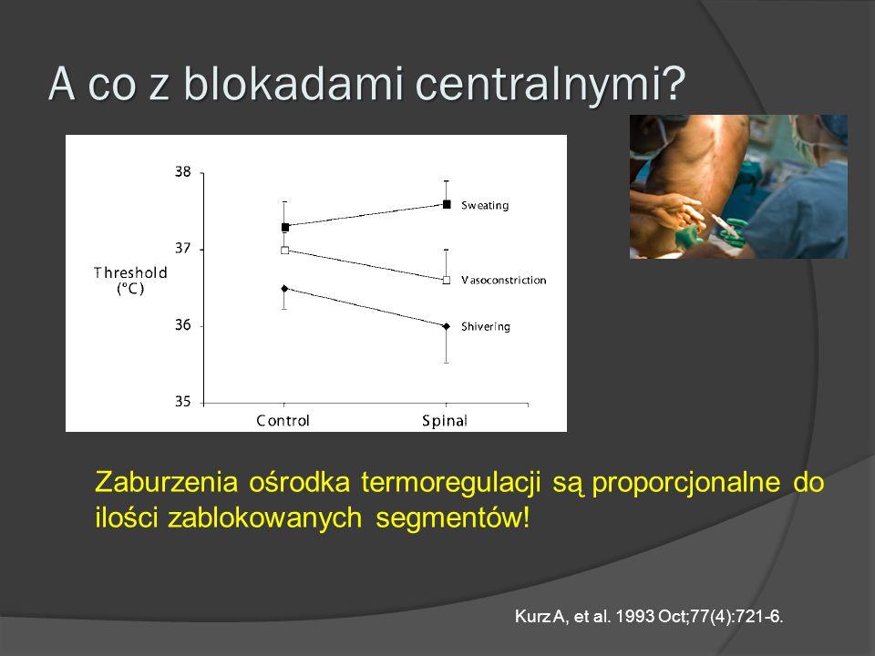 A co z blokadami centralnymi A co z blokadami centralnymi? Kurz A, et al. 1993 Oct;77(4):721-6. Zaburzenia ośrodka termoregulacji są proporcjonalne do