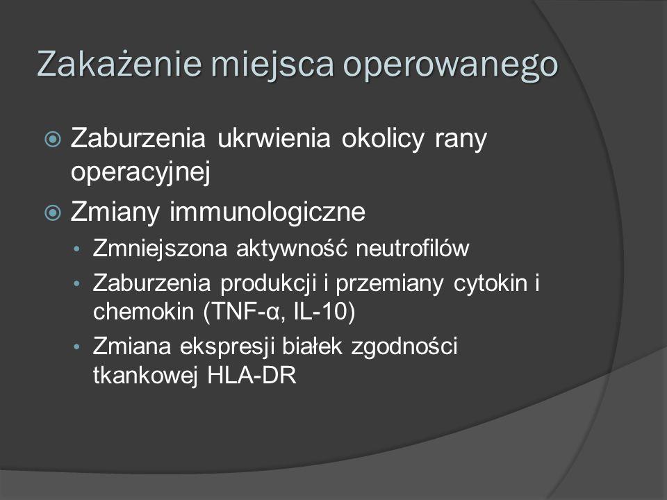 Zakażenie miejsca operowanego  Zaburzenia ukrwienia okolicy rany operacyjnej  Zmiany immunologiczne Zmniejszona aktywność neutrofilów Zaburzenia pro