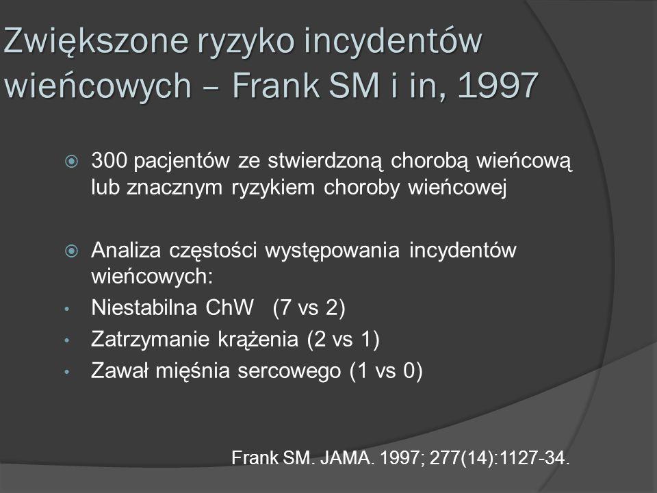 Zwiększone ryzyko incydentów wieńcowych – Frank SM i in, 1997  300 pacjentów ze stwierdzoną chorobą wieńcową lub znacznym ryzykiem choroby wieńcowej