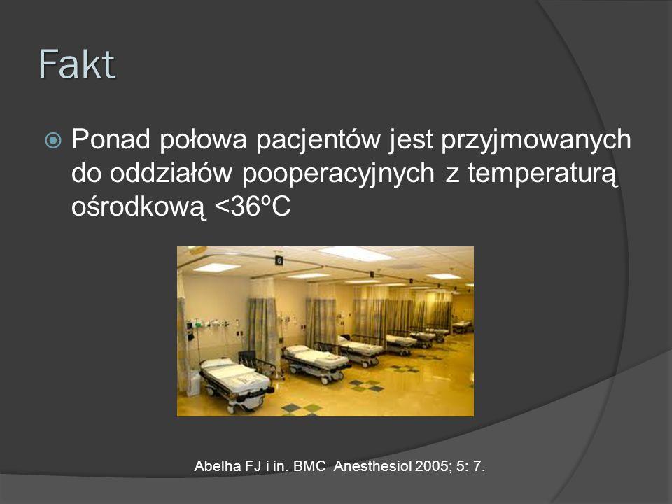 Fakt  Ponad połowa pacjentów jest przyjmowanych do oddziałów pooperacyjnych z temperaturą ośrodkową <36ºC Abelha FJ i in. BMC Anesthesiol 2005; 5: 7.