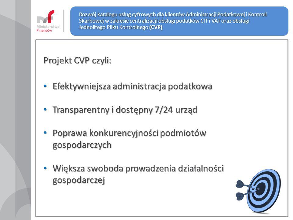 Projekt CVP czyli: Efektywniejsza administracja podatkowa Efektywniejsza administracja podatkowa Transparentny i dostępny 7/24 urząd Transparentny i d
