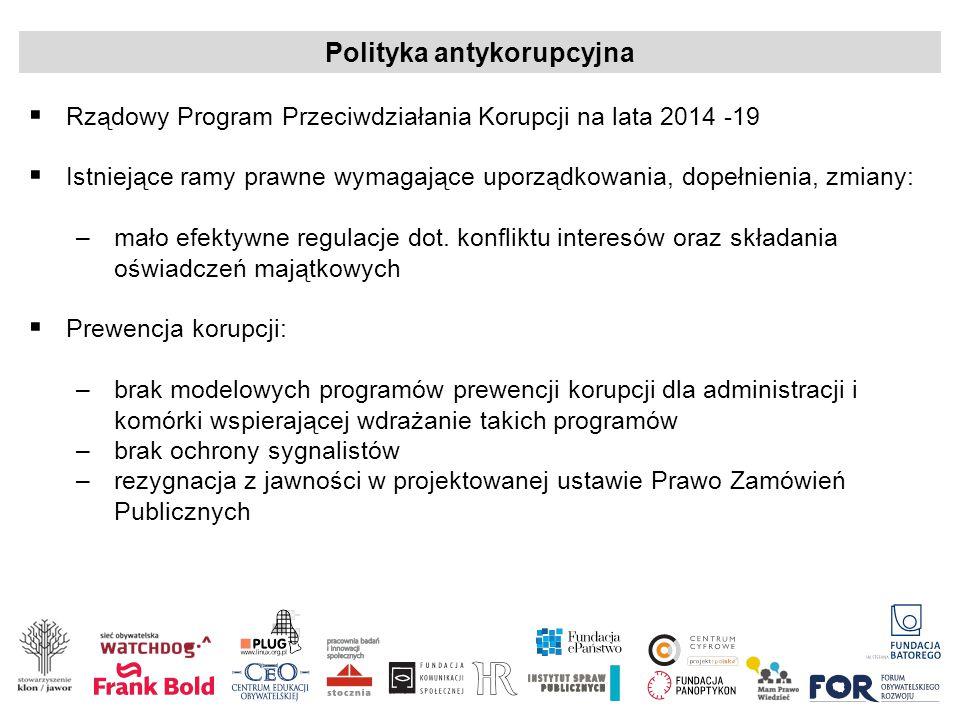 Polityka antykorupcyjna  Rządowy Program Przeciwdziałania Korupcji na lata 2014 -19  Istniejące ramy prawne wymagające uporządkowania, dopełnienia, zmiany: –mało efektywne regulacje dot.