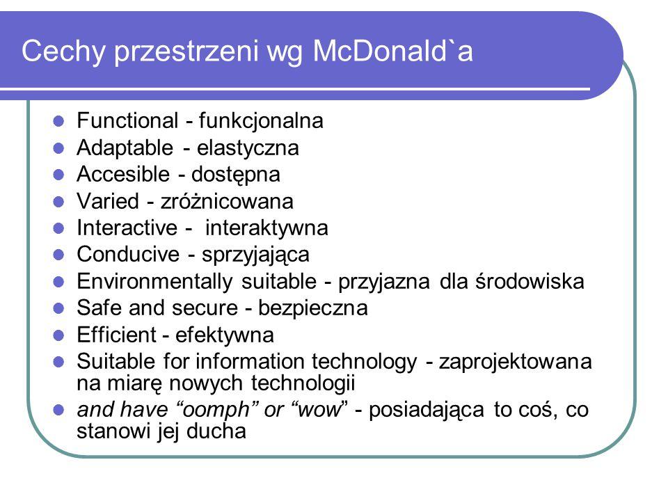 Cechy przestrzeni wg McDonald`a Functional - funkcjonalna Adaptable - elastyczna Accesible - dostępna Varied - zróżnicowana Interactive - interaktywna