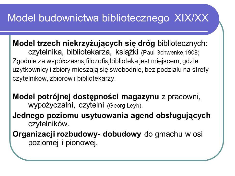 Model budownictwa bibliotecznego XIX/XX Model trzech niekrzyżujących się dróg bibliotecznych: czytelnika, bibliotekarza, książki (Paul Schwenke,1908)
