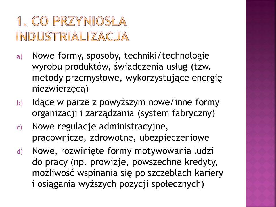 a) Nowe formy, sposoby, techniki/technologie wyrobu produktów, świadczenia usług (tzw.
