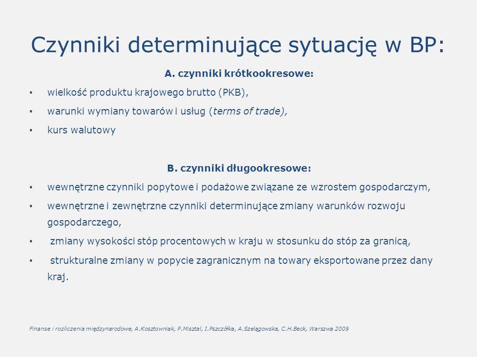 Czynniki determinujące sytuację w BP: A. czynniki krótkookresowe: wielkość produktu krajowego brutto (PKB), warunki wymiany towarów i usług (terms of