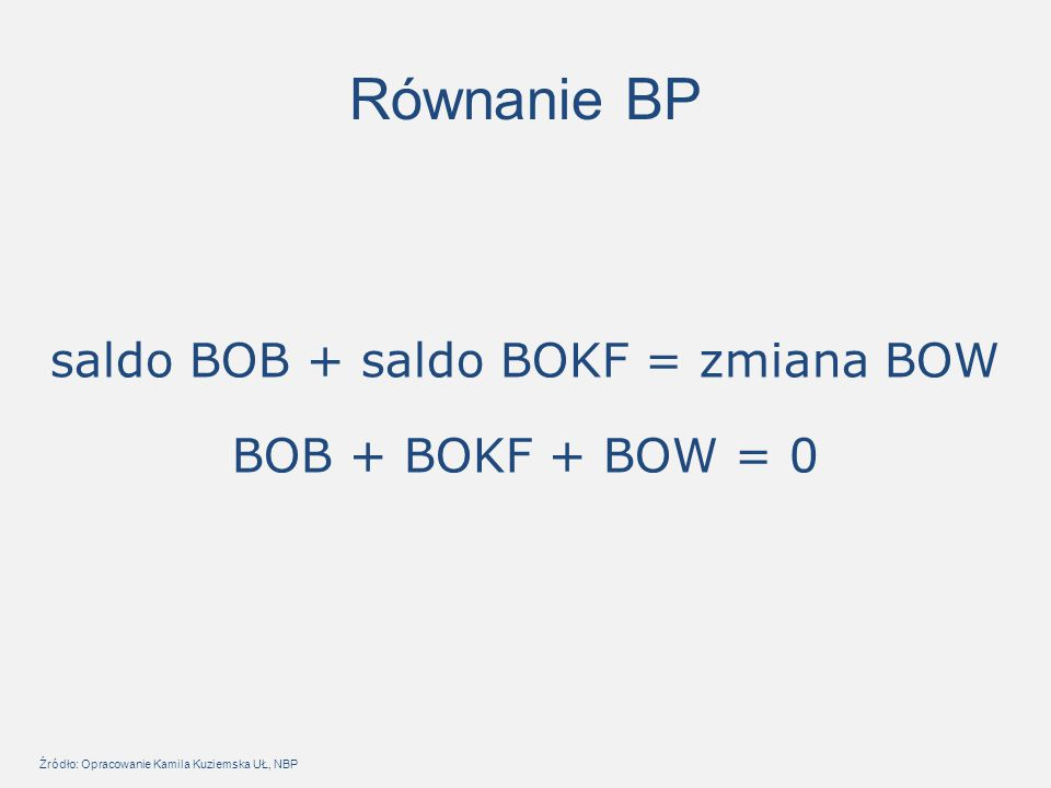 Równanie BP saldo BOB + saldo BOKF = zmiana BOW BOB + BOKF + BOW = 0 Źródło: Opracowanie Kamila Kuziemska UŁ, NBP