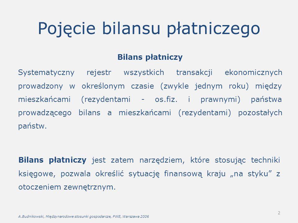 2 Pojęcie bilansu płatniczego Bilans płatniczy Systematyczny rejestr wszystkich transakcji ekonomicznych prowadzony w określonym czasie (zwykle jednym