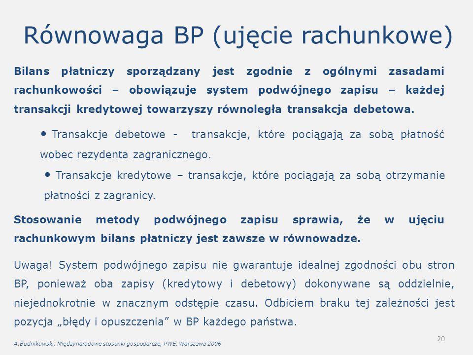 20 Równowaga BP (ujęcie rachunkowe) Bilans płatniczy sporządzany jest zgodnie z ogólnymi zasadami rachunkowości – obowiązuje system podwójnego zapisu