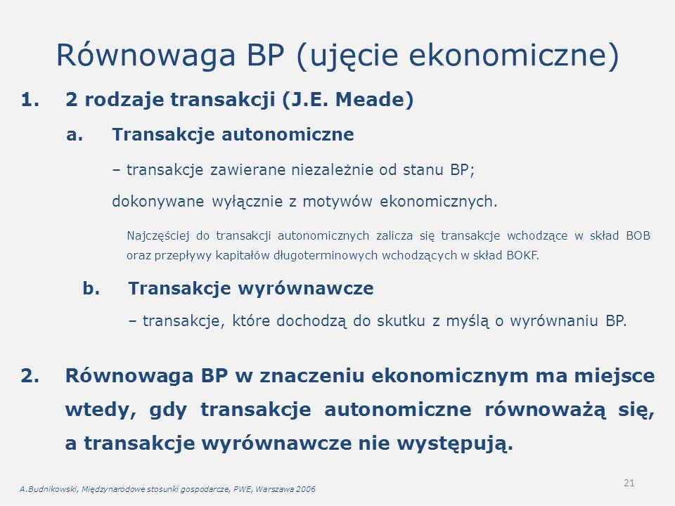 21 Równowaga BP (ujęcie ekonomiczne) a.Transakcje autonomiczne – transakcje zawierane niezależnie od stanu BP; dokonywane wyłącznie z motywów ekonomic