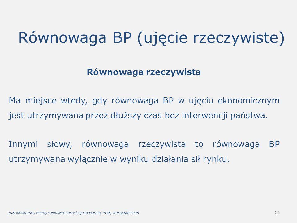 23 Równowaga BP (ujęcie rzeczywiste) Równowaga rzeczywista Ma miejsce wtedy, gdy równowaga BP w ujęciu ekonomicznym jest utrzymywana przez dłuższy cza