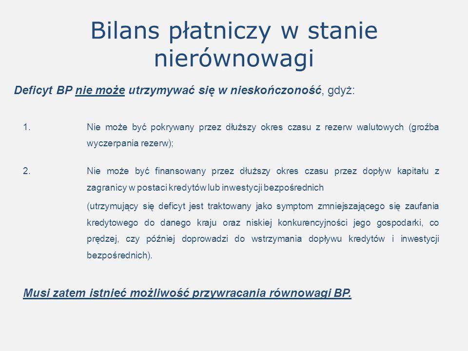 Bilans płatniczy w stanie nierównowagi Deficyt BP nie może utrzymywać się w nieskończoność, gdyż: 1.Nie może być pokrywany przez dłuższy okres czasu z