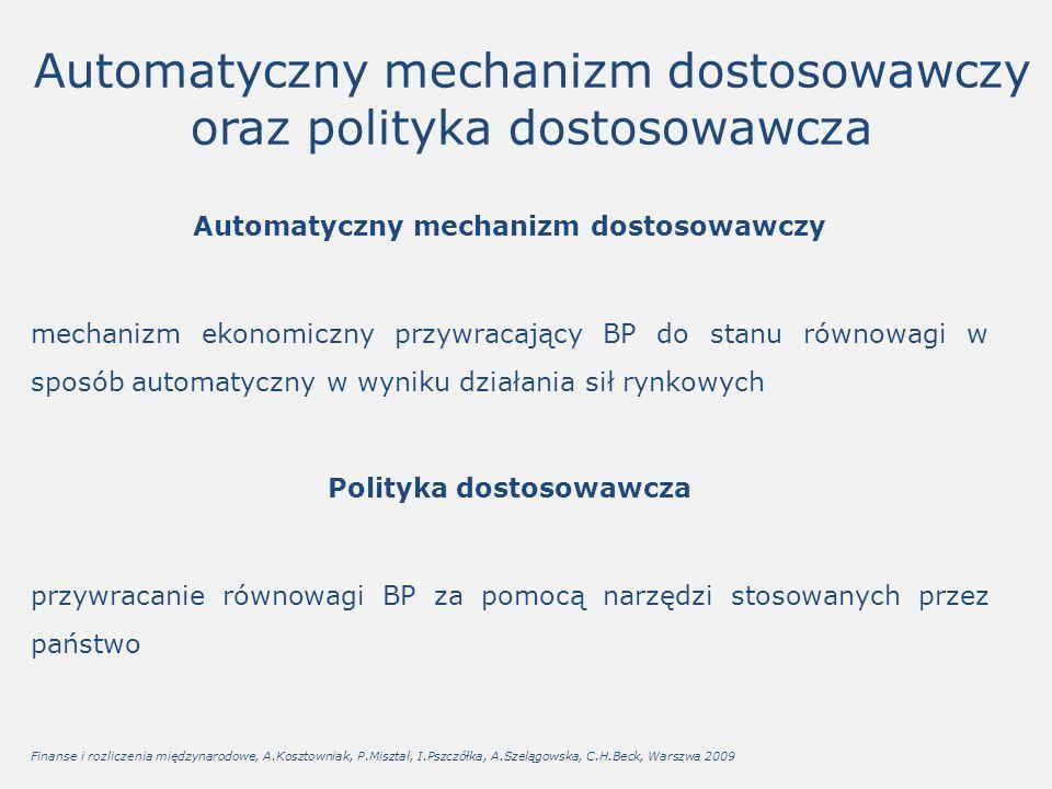 Automatyczny mechanizm dostosowawczy oraz polityka dostosowawcza Automatyczny mechanizm dostosowawczy mechanizm ekonomiczny przywracający BP do stanu