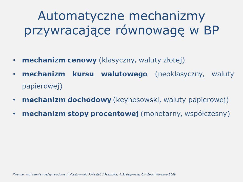 Automatyczne mechanizmy przywracające równowagę w BP mechanizm cenowy (klasyczny, waluty złotej) mechanizm kursu walutowego (neoklasyczny, waluty papi