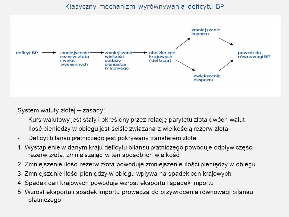 Klasyczny mechanizm wyrównywania deficytu BP System waluty złotej – zasady: -Kurs walutowy jest stały i określony przez relację parytetu złota dwóch w
