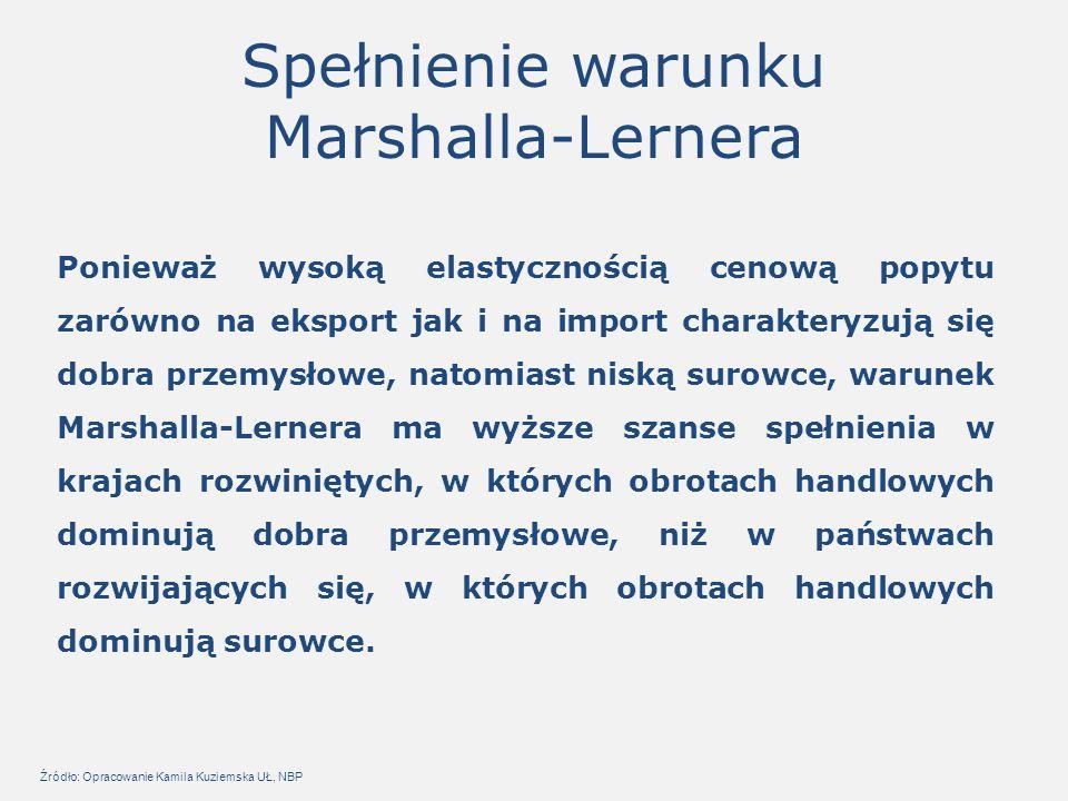 Spełnienie warunku Marshalla-Lernera Ponieważ wysoką elastycznością cenową popytu zarówno na eksport jak i na import charakteryzują się dobra przemysł