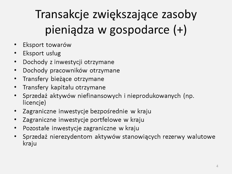 Transakcje zwiększające zasoby pieniądza w gospodarce (+) 4 Eksport towarów Eksport usług Dochody z inwestycji otrzymane Dochody pracowników otrzymane